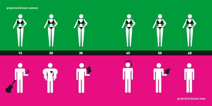 homens e mulheres
