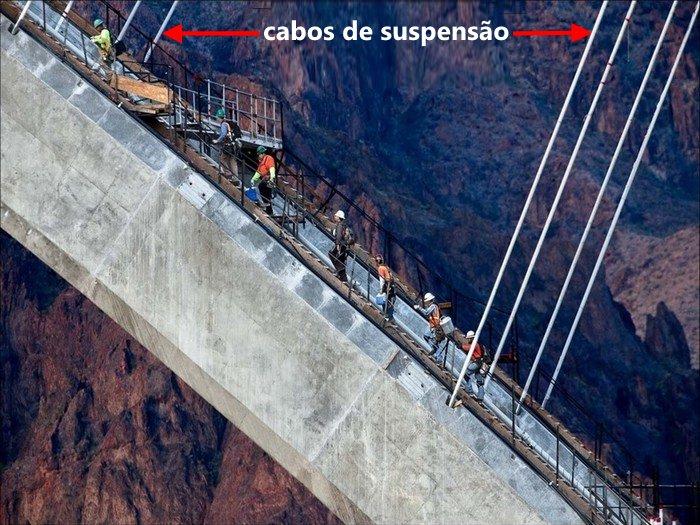 Ponte da Represa de Hoover