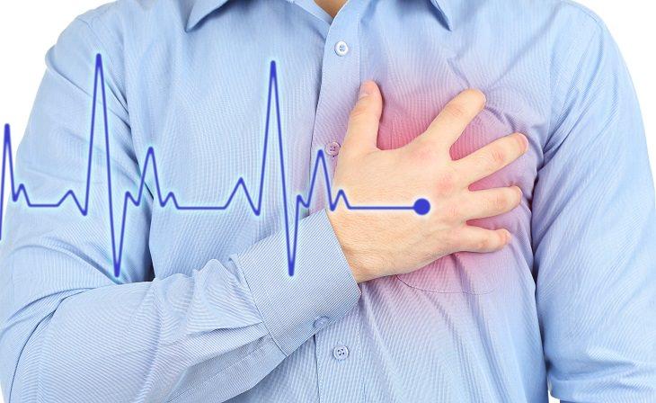 cardíaco