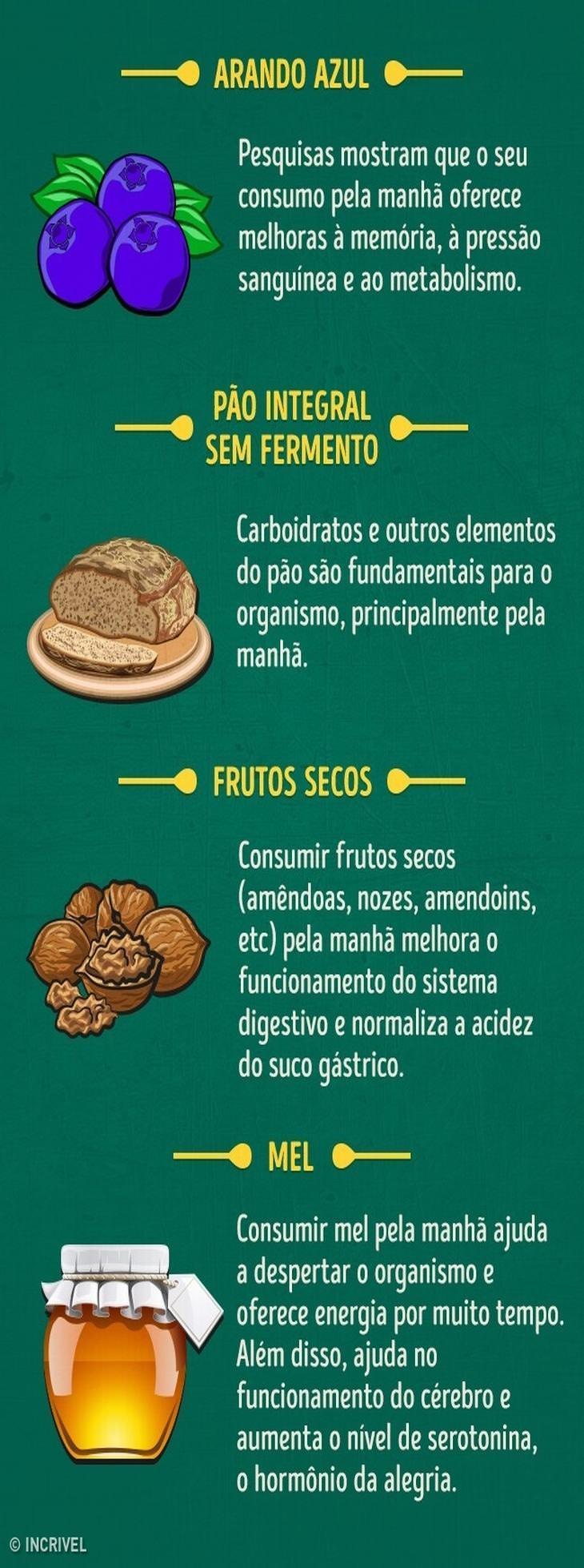infográfico: alimentos que podemos e que não podemos comer em jejum