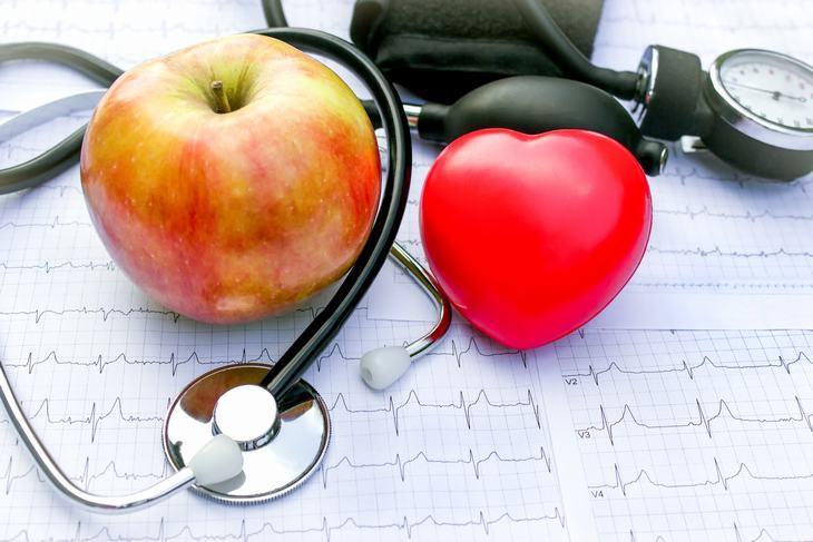 Benefícios da Curcumina
