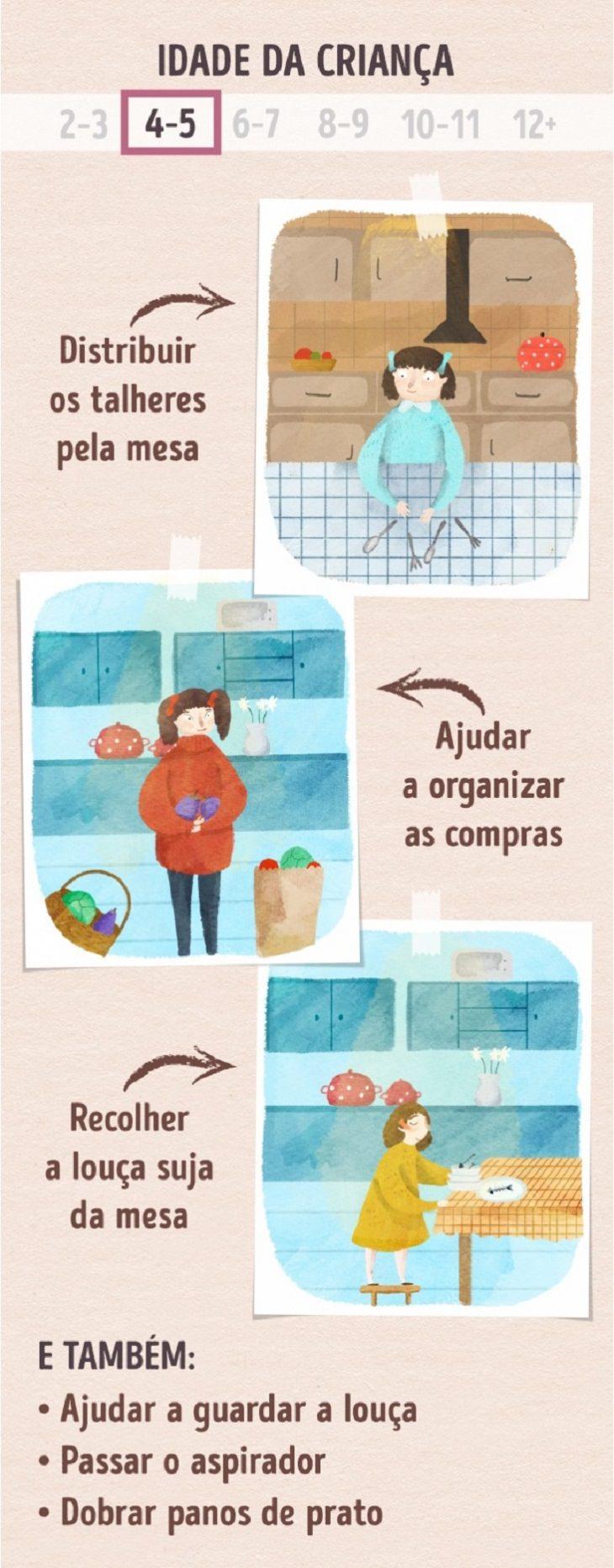 guia montessori como as crianças podem ajudar nas tarefas de casa