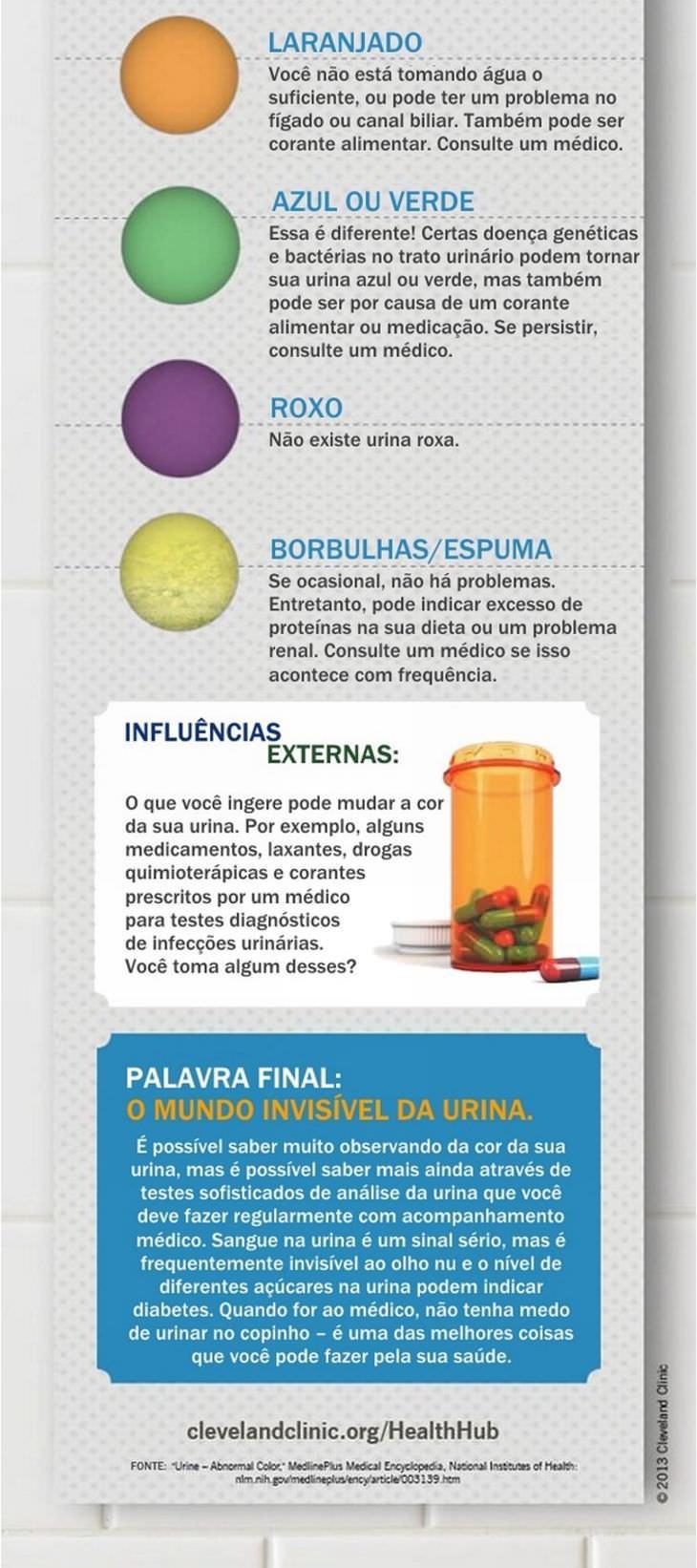 O Que Significa a Cor da Sua Urina?