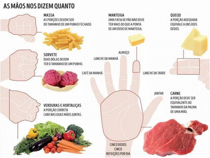 porções de comida