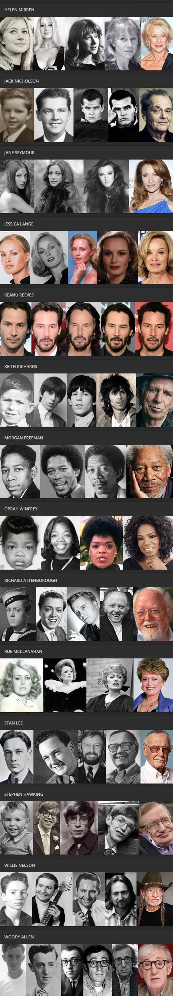 Alguns artistas que mudaram com o tempo e outros que nem tanto