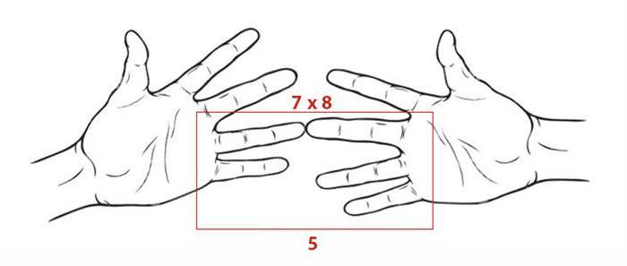 dicas de matemática