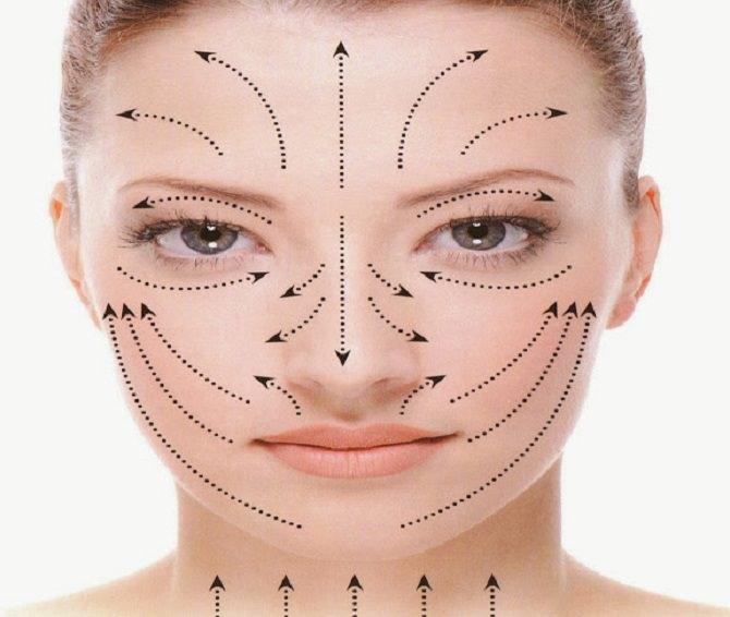 massagem facial com colher