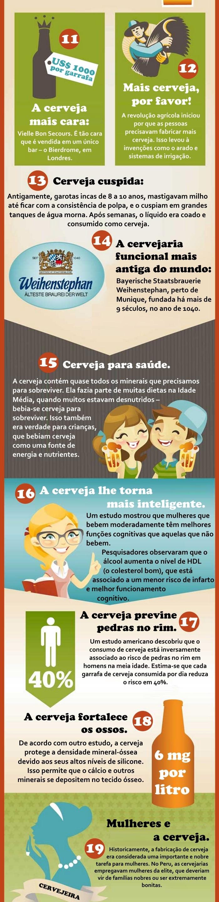 fatos curiosos sobre a cerveja
