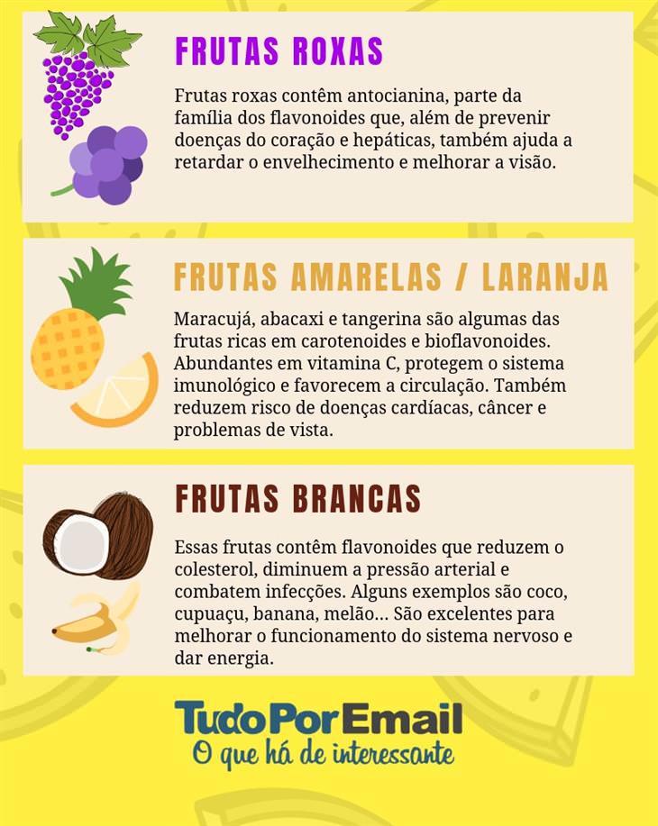 cores das frutas na saúde