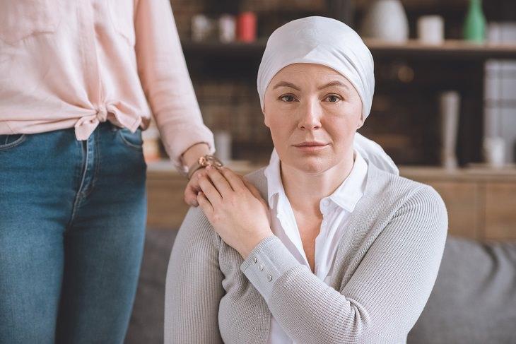 câncer e inflamação