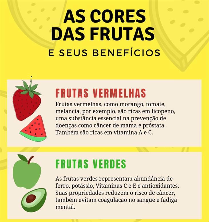 as cores das frutas