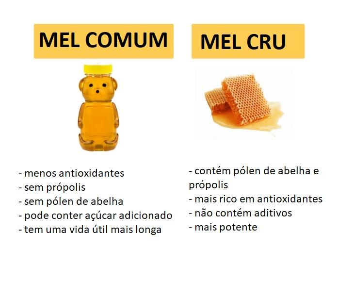 tipos de mel