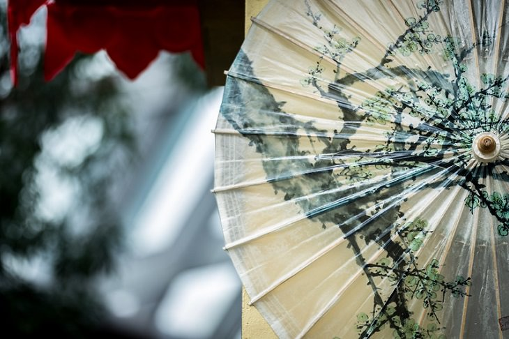 Invenção chinesa guarda chuva