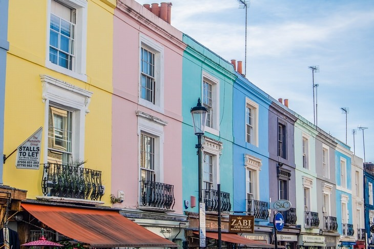 Notting Hill 1999 – London