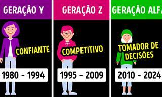 A nova geração dos anos 2020